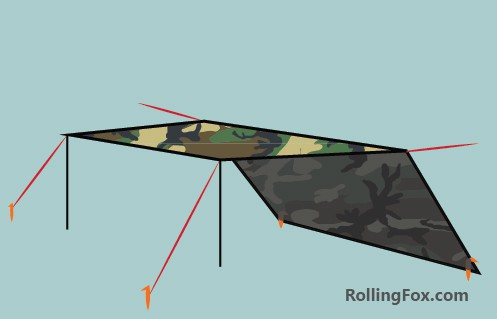 how to make a flat sloped roof in revit