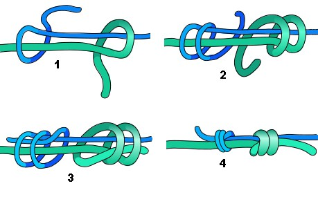 Double-Fishermans-Knot