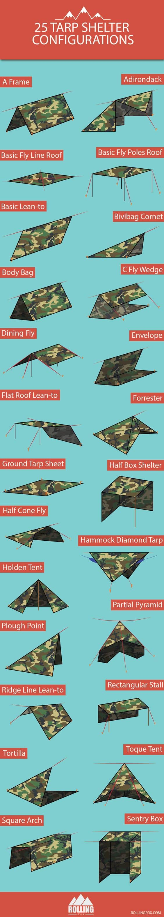 25 tarp shelter configurations infographic